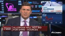 Allergan will not bid for Shire, sources tell CNBC