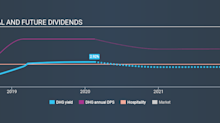 Here's What You Should Know About Dalata Hotel Group plc's (ISE:DHG) 2.9% Dividend Yield
