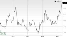 Sequans Communications (SQNS) Catches Eye: Stock Rises 9.3%