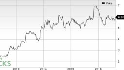 MAM Software Group (MAMS) Catches Eye: Stock Jumps 5.7%