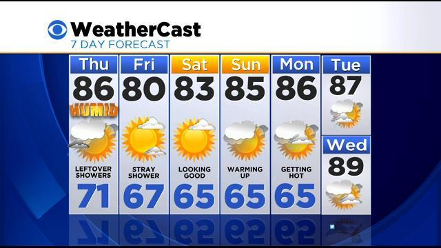 Overnight Weather 6/25: Storms Move In