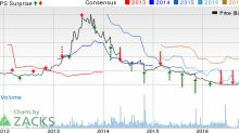 Aegerion (AEGR) Reports Narrower-than-Expected Loss in Q3