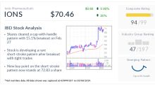 IBD Stock Of The Day Obliterates Earnings Views And Eyes New Buy Point