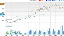 Why Enterprise Financial Services (EFSC) Stock Might be a Great Pick