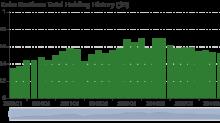 Kahn Brothers' Biggest 4th-Quarter Buys