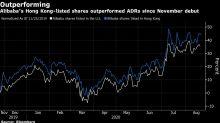 Alibaba Investors Swap U.S.-Listed Shares for Hong Kong