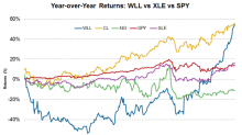 A Review of Whiting Petroleum Stock