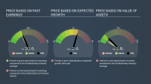 Do You Like Pentair plc (NYSE:PNR) At This P/E Ratio?