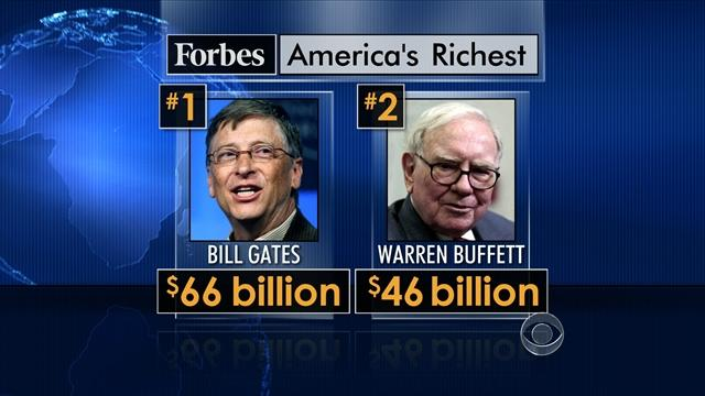 Forbes releases 2012 America's richest list