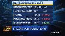 Fundstrat's Tom Lee: Here's how to play bitcoin—without a...