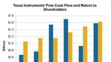 How Texas Instruments Plans to Maximize Shareholder Returns