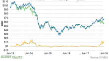 WTI Spreads Widened Last Week: Does It Impact MLPs?
