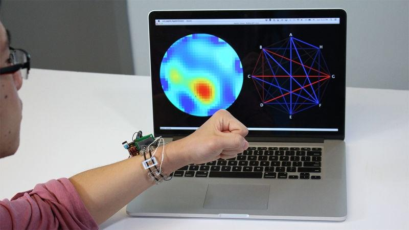 Researchers at Carnegie Mellon have developed a wristband that can sense hand gestures