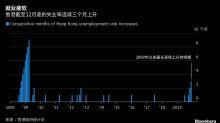 香港失業率連續第三個月上升 為十年來最長連續上升持續期