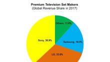 How Samsung's Patent Fight with MPEG LA Ended
