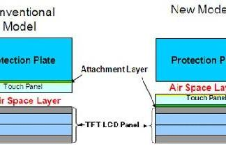 Hitachi working on cheaper, higher quality IPS touchscreens for cellphones