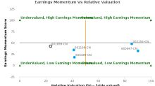 Zijin Mining Group Co., Ltd. breached its 50 day moving average in a Bearish Manner : 601899-CN : October 27, 2017