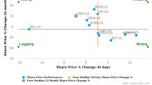 Texas Roadhouse, Inc. breached its 50 day moving average in a Bearish Manner : TXRH-US : November 8, 2017