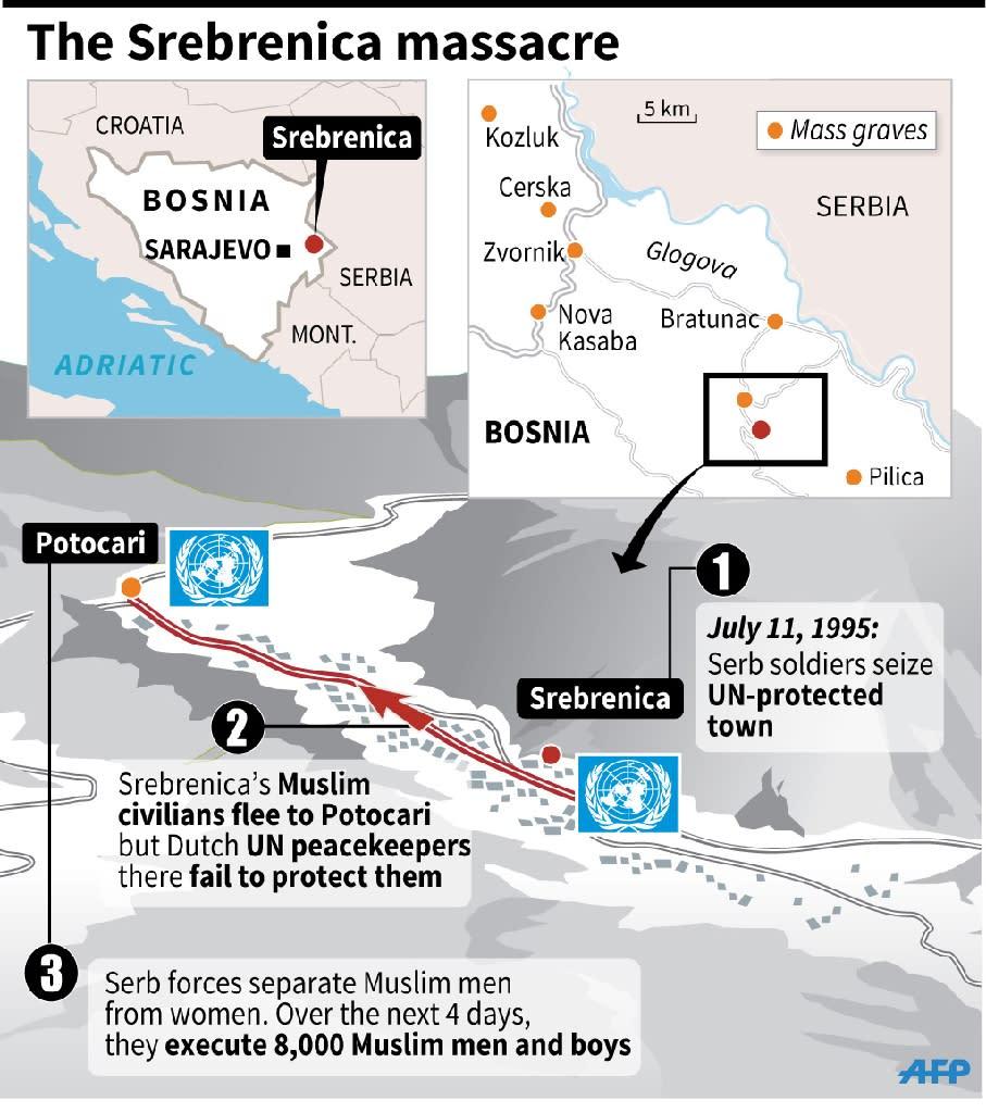 Map and description of the events that led to the 1995 Srebrenica massacre (AFP Photo/V.Breschi/J-M.Cornu, Jonathan JACOBSEN)