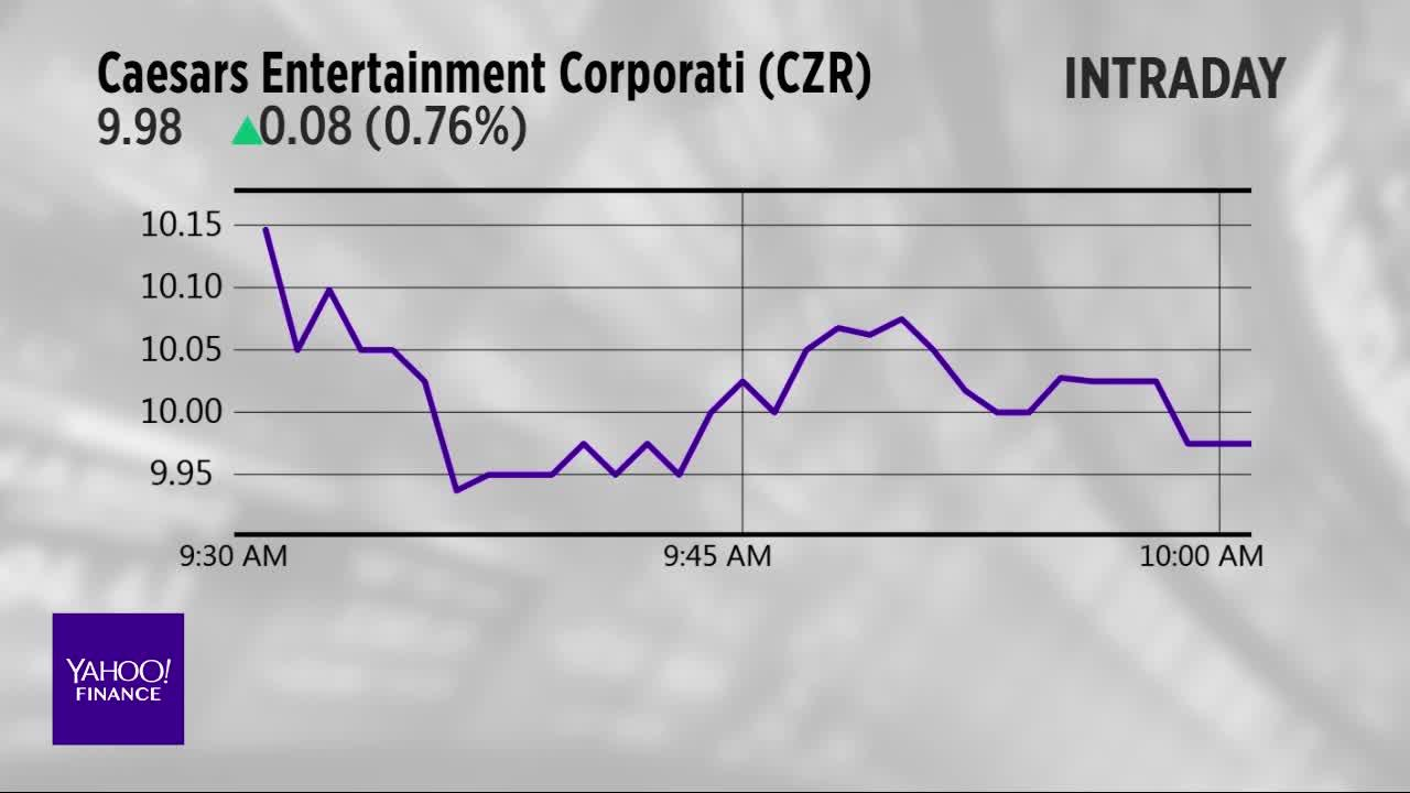 Caesars entertainment kellogg and anthem are the yahoo finance
