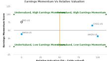 Barnes & Noble, Inc. breached its 50 day moving average in a Bearish Manner : BKS-US : August 11, 2017