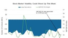 Could the Threat of a US Government Shutdown Spike Volatility?