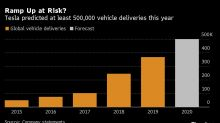 Tesla's Lost End-of-Quarter Push Does Number on Deliveries