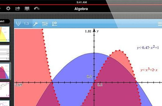 TI-Nspire rethinks the graphing calculator for the iPad (video)