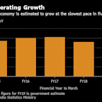 A $1.4 Trillion Spending Push in India Tops Agenda of Modi 2.0