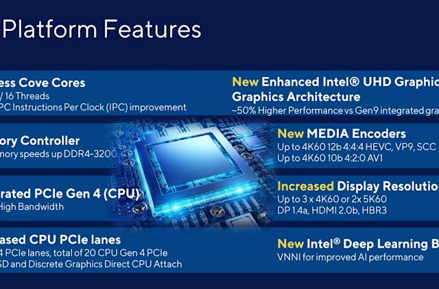 Intel's 11th-gen Rocket Lake desktop CPUs will max out at 8 cores