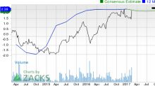Bear of the Day: Flagstar Bancorp (FBC)