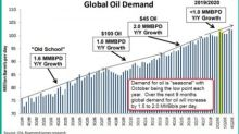The Counterintuitive Cure For Low Oil Prices