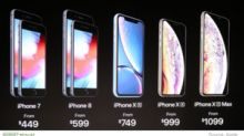 Analysts Split Opinions on Apple's New iPhone Models