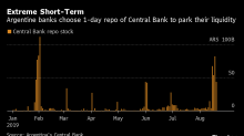 After Rout, Argentine Banks Shorten Investments to a Single Day