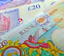 GBP/USD is Going Up Towards Daily ATR