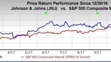 4 Large-Cap Pharma Stocks That Outperformed the S&P This Year