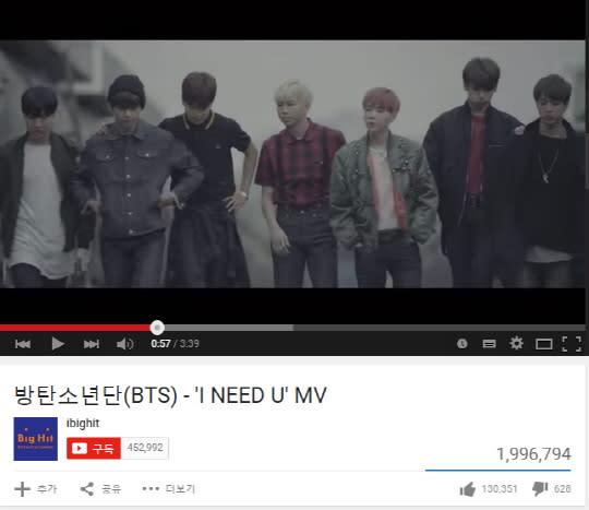 MV of BTS' 'I NEED YOU' surpasses 10 million views on YouTube