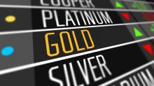 Gold has record breaking day