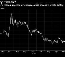 Yellen Ending Trump Dollar Tumult Promises Cheers in Markets