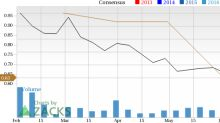 What Makes Ramaco Resources (METC) a Strong Sell?