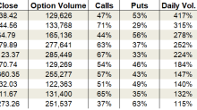 Monday's Vital Data: Pfizer, Canopy Growth Corp and Microsoft