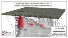 CanAlaska reports more Nickel at Manibridge