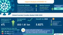 Scented Candles Market Analysis Highlights the Impact of COVID-19 2020-2024 | Increasing Investment in Household Interiors to boost the Market Growth | Technavio