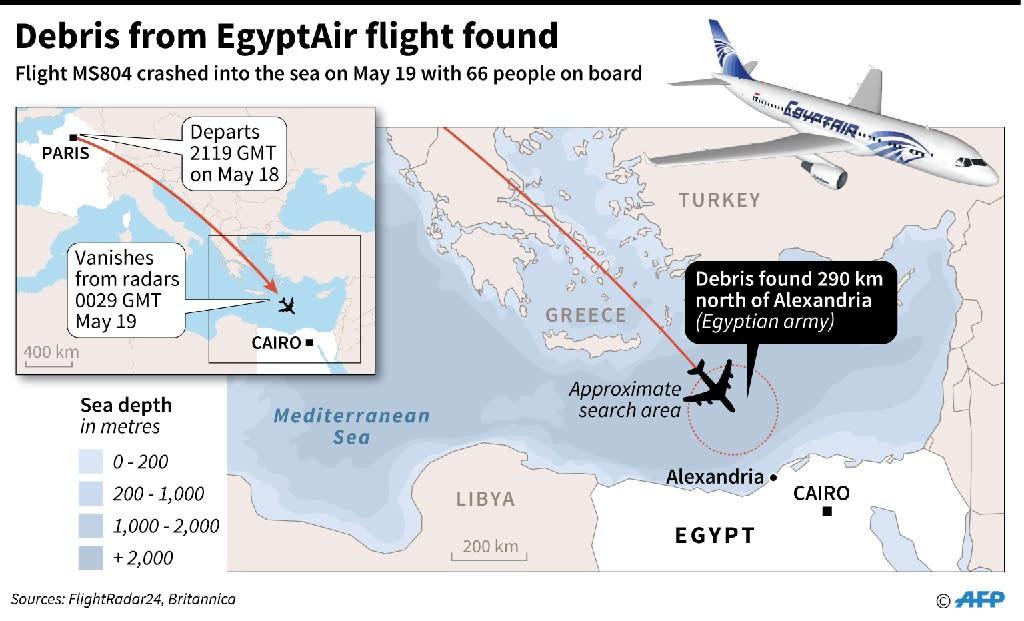 Debris from MS804 found in Mediterranean Sea (AFP Photo/)