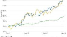How Marathon Petroleum Stock Performed before 4Q17 Earnings