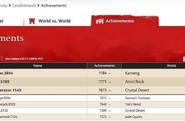 Guild Wars 2's leaderboards are up and running