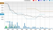 Should 21Vianet Group (VNET) Be On Your Radar Now?
