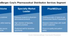 AmerisourceBergen's Business Segments