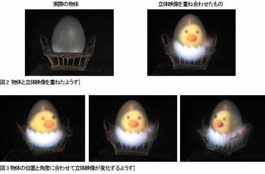 Hitachi glasses-free 3D technology lets you view weird chicken things from multiple angles