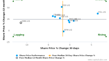 OMNOVA Solutions, Inc. breached its 50 day moving average in a Bearish Manner : OMN-US : November 16, 2017